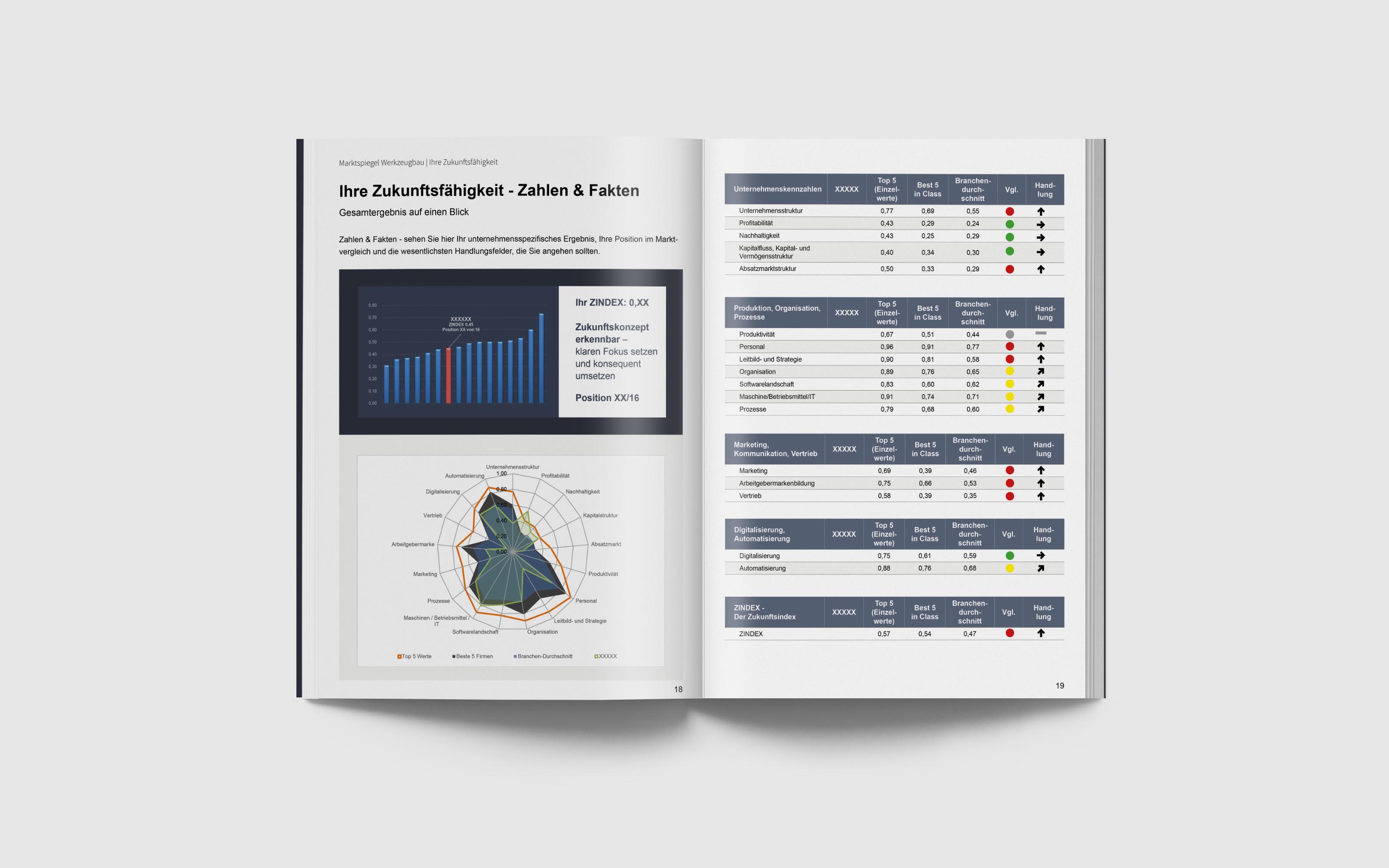 Marktspiegel-Werkzeugbau_Unternehmensspezifischer-Report_Geoeffnet